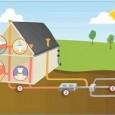 Le Ministère de l'Ecologie, du Développement Durable et de l'Energie a édité une plaquette d'information : «ANC : acheteur ou vendeur d'une maison, ce qu'il faut savoir» Pour en savoir […]