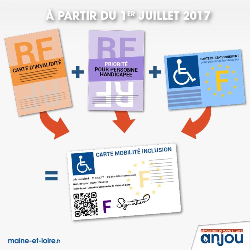 carte mobilité inclusion photo Carte Mobilité Inclusion